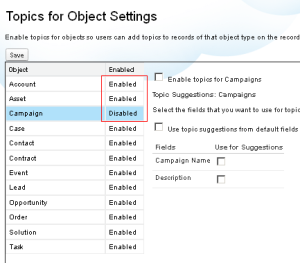 Topics for Objects