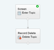 Flow for delete topic