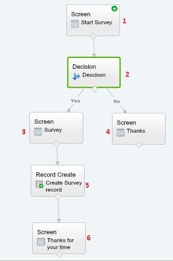 Survey Flow