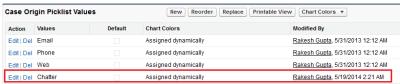 Add value in Case Origin Drop-down