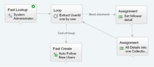 Auto Follow New Users