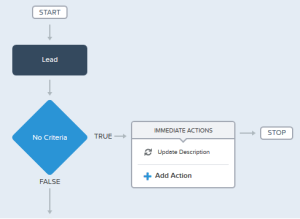 Line break in Process Builder formula