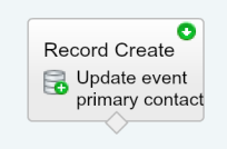 Add contact to an event